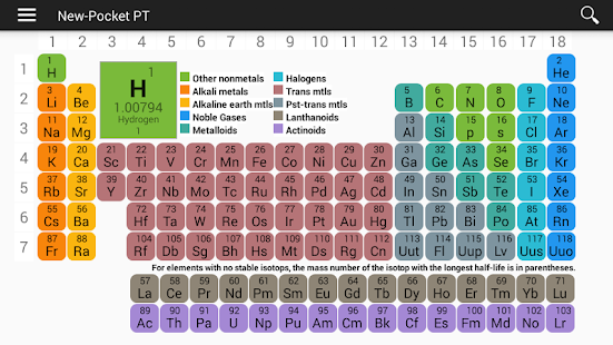 New pocket periodic table android apps on google play new pocket periodic table screenshot thumbnail new pocket periodic table screenshot thumbnail urtaz Image collections