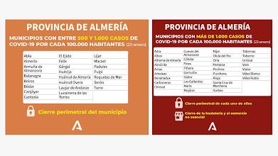 Todos los municipios con restricciones de movilidad desde hoy.