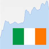 Quote for Irish Stock Exchange