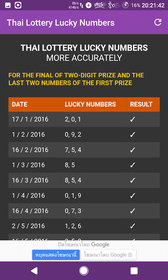Lucky Number Thailand Lottery