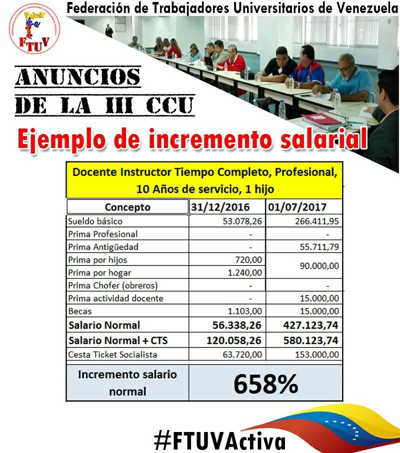 C:UsersGisela LeonPicturesIII CCU. Ejemplo profesor instructor T.C..jpg