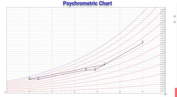 Psychrometric Chart for PC-Windows 7,8,10 and Mac apk screenshot 11