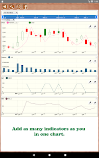StockMagic NSE Technical Chart- screenshot thumbnail
