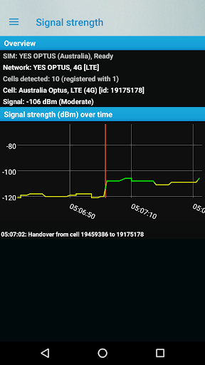 Screenshot for Phone Signal Strength Information (no ads) in United States Play Store