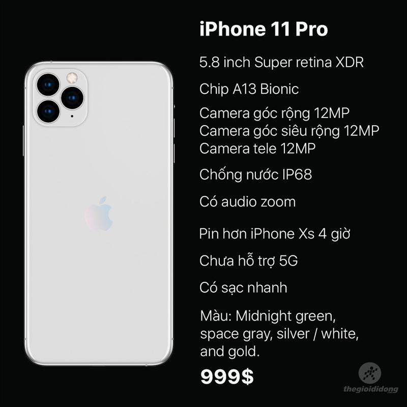 iPhone 11 Pro 64Gb Quốc Tế Chính Hãng