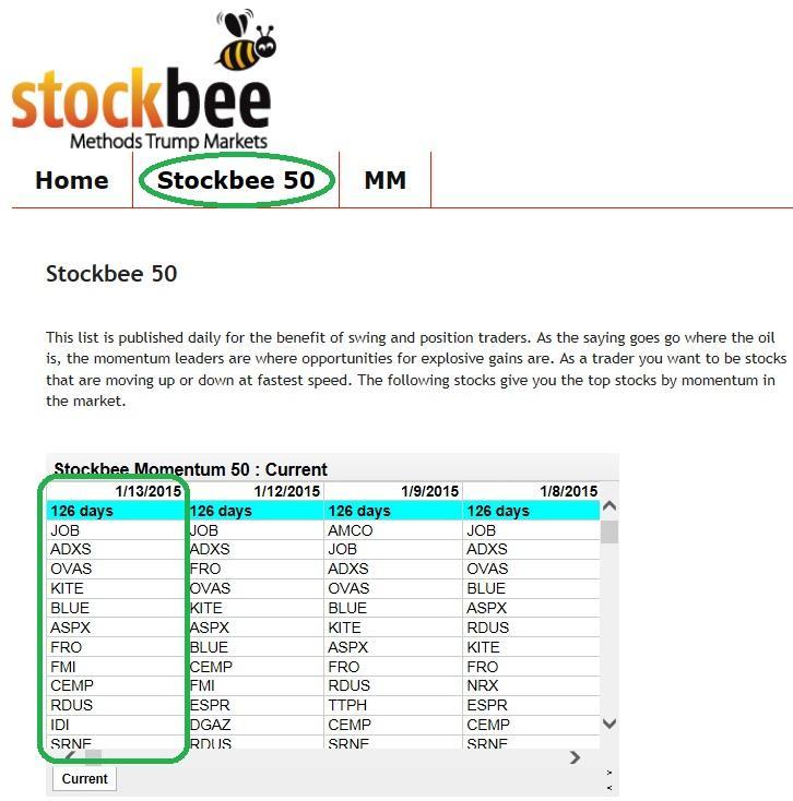E:\Anuja\stockbee\momentum 50\stockbee 50.jpg