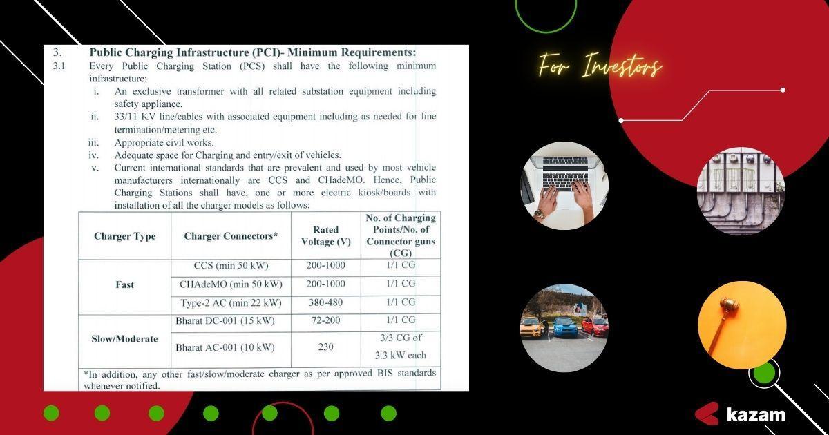 EV charging station in Delhi -Electric Vehicle Charging Station, EV, EV Charging Station, Kazam EV, Kazam, switch delhi, new delhi electric vehicle