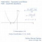 Quadratic equations icon