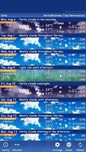 World Weather Forecast 1