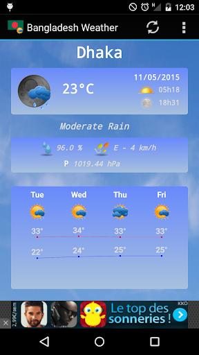 Weather for Bangladesh