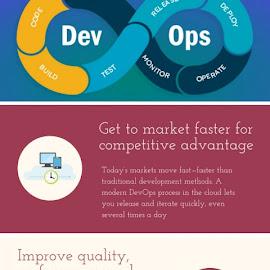 Introduction to Azure Devops by Kristen Nicole - Web & Apps Pages ( learn devops, azure )