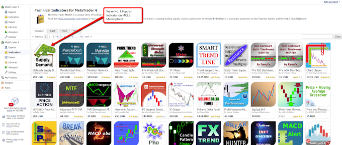 Blahtech Limited | No 1 ON MQL5!