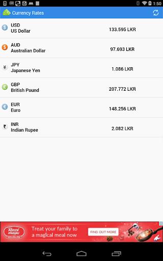 Dollar to Sri Lankan Rupee LKR