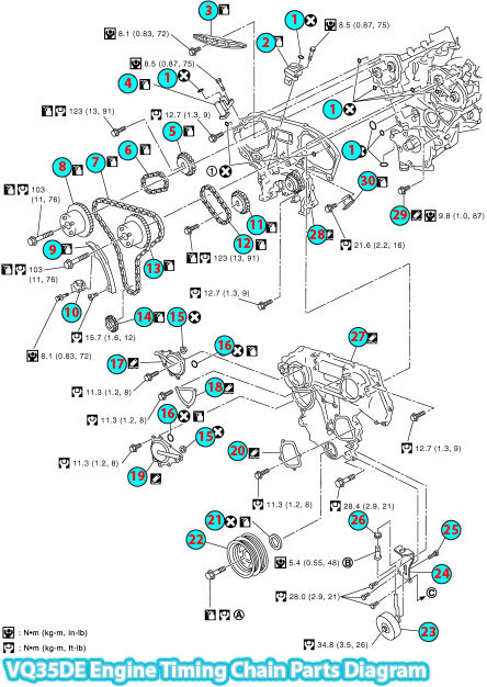 Nissan Murano Z50 Timing Chain Parts Diagram (VQ35DE Engine)