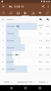 Runtastic Mountain Bike GPS – Miniaturansicht des Screenshots