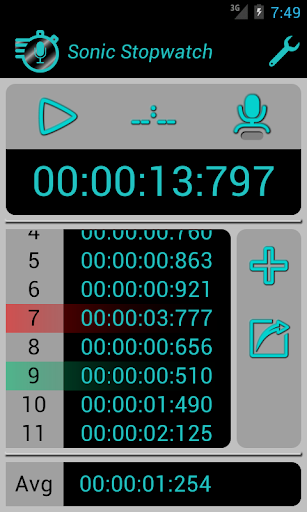 Sonic Stopwatch Free