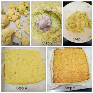Pizza Base Without Yeast Recipes