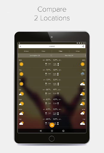 Weather & Radar - Morecast App for PC