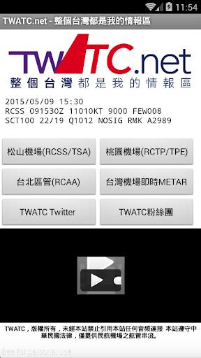 TWATC.net