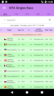 Live Tennis Rankings / LTR - náhled