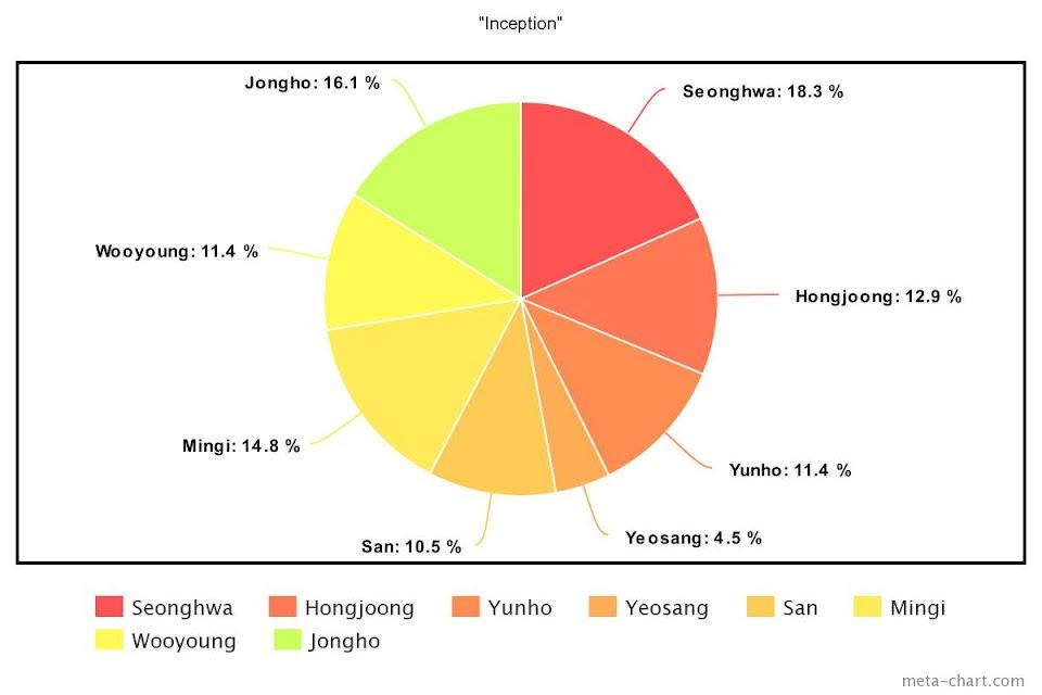 meta-chart - 2021-01-05T153033.491