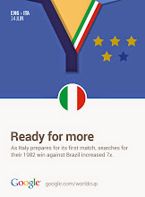 Photo: #ITA is looking to the past for a little inspiration. #GoogleTrends