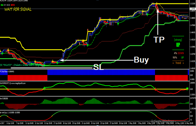 Details About Forex Winning Profitable Trading System Best Mt4 Indicator Strategy Not Repaint