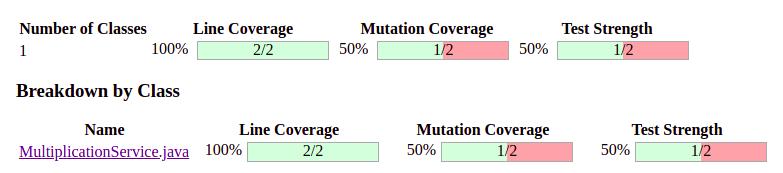 мутационное тестирование покрытие