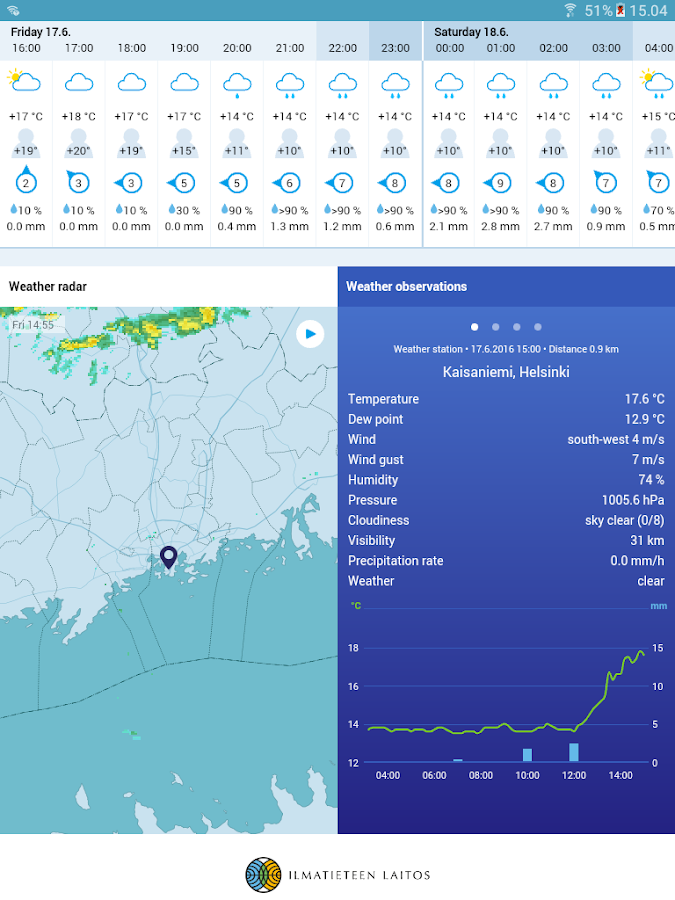 FMI Weather- screenshot