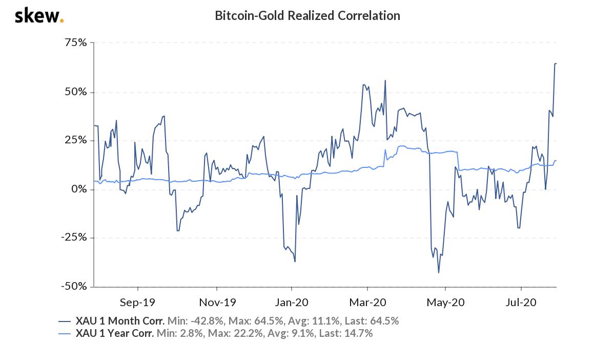 goldman sachs bitcoin forecast