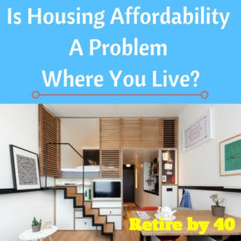 Is Housing Affordability A Problem Where You Live?