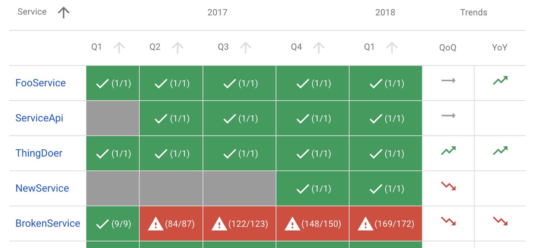 slo-compliance-report