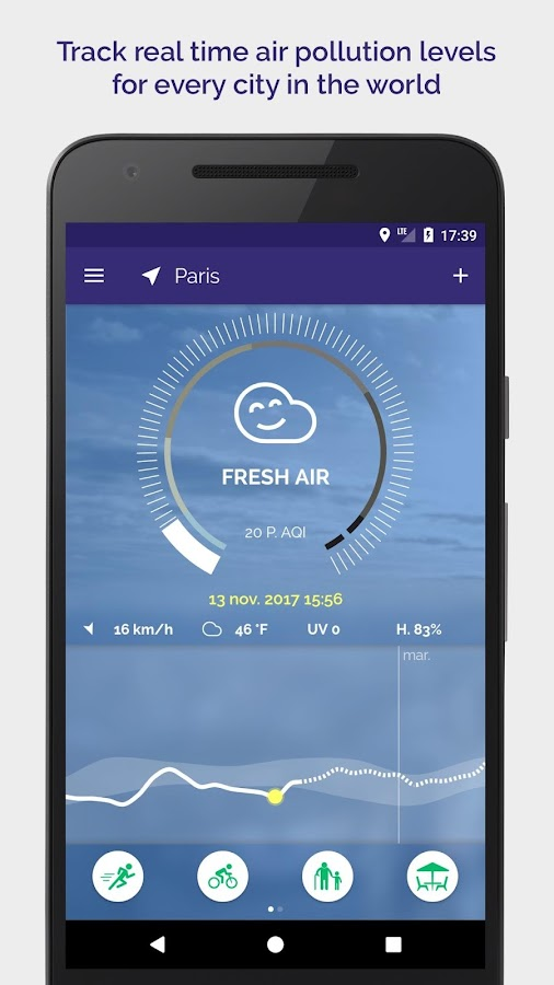Plume Air Report - Live and forecast smog reports: captura de pantalla