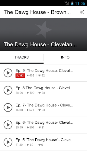 The Dawg House - Browns Show