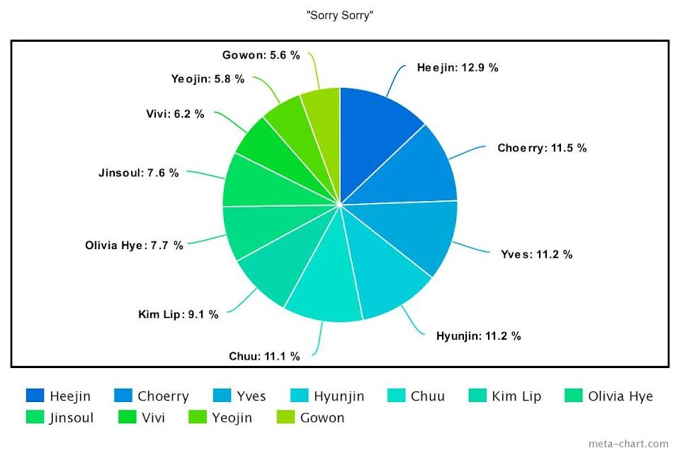 meta-chart - 2021-02-16T151707.327