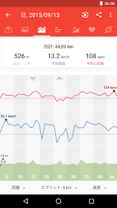Runtastic Road Bike PRO GPSのおすすめ画像5