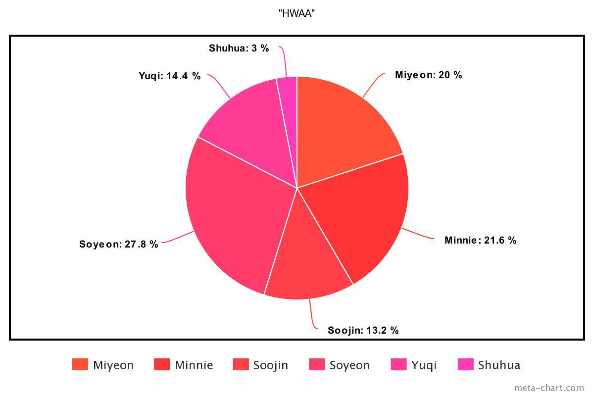 meta-chart - 2021-01-12T151205.413