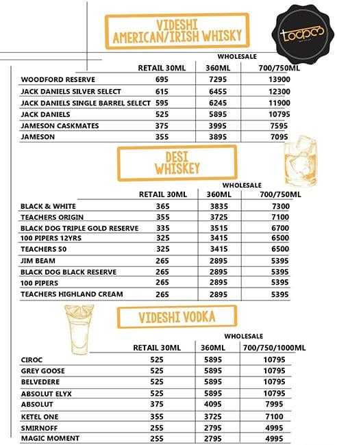 Local menu 4