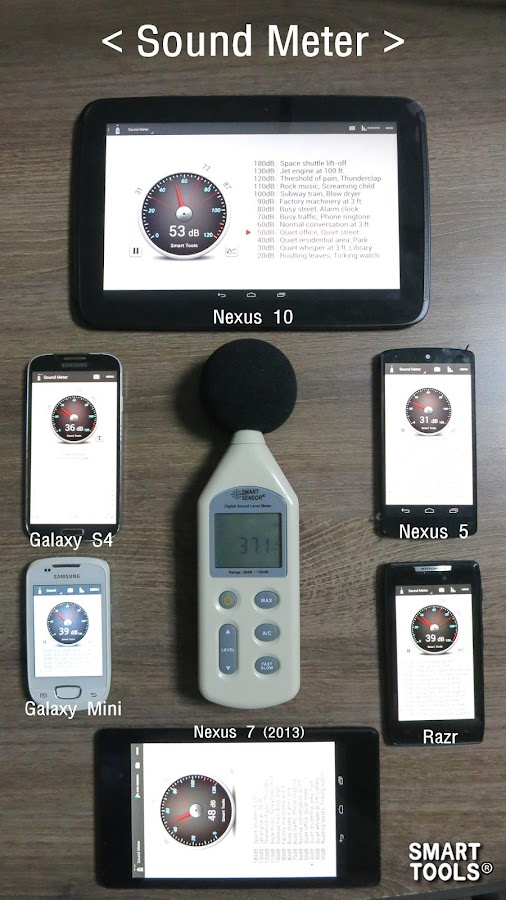 Sound Meter - screenshot