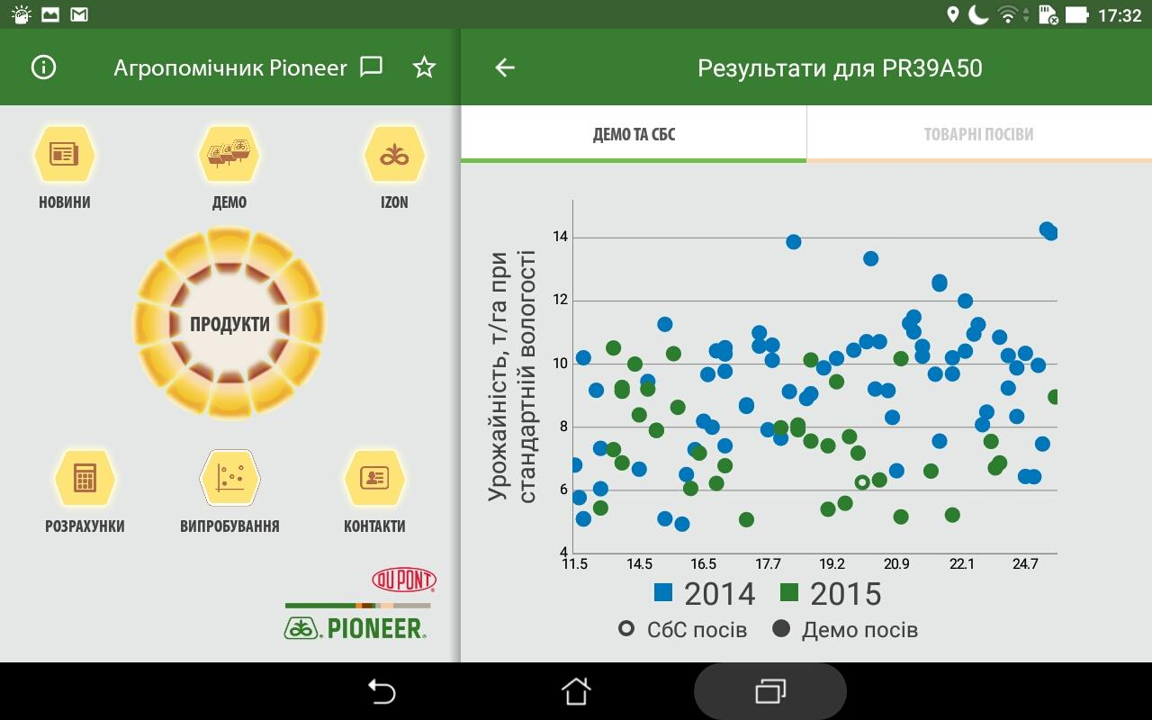 Агро-помічник DuPont Pioneer- screenshot
