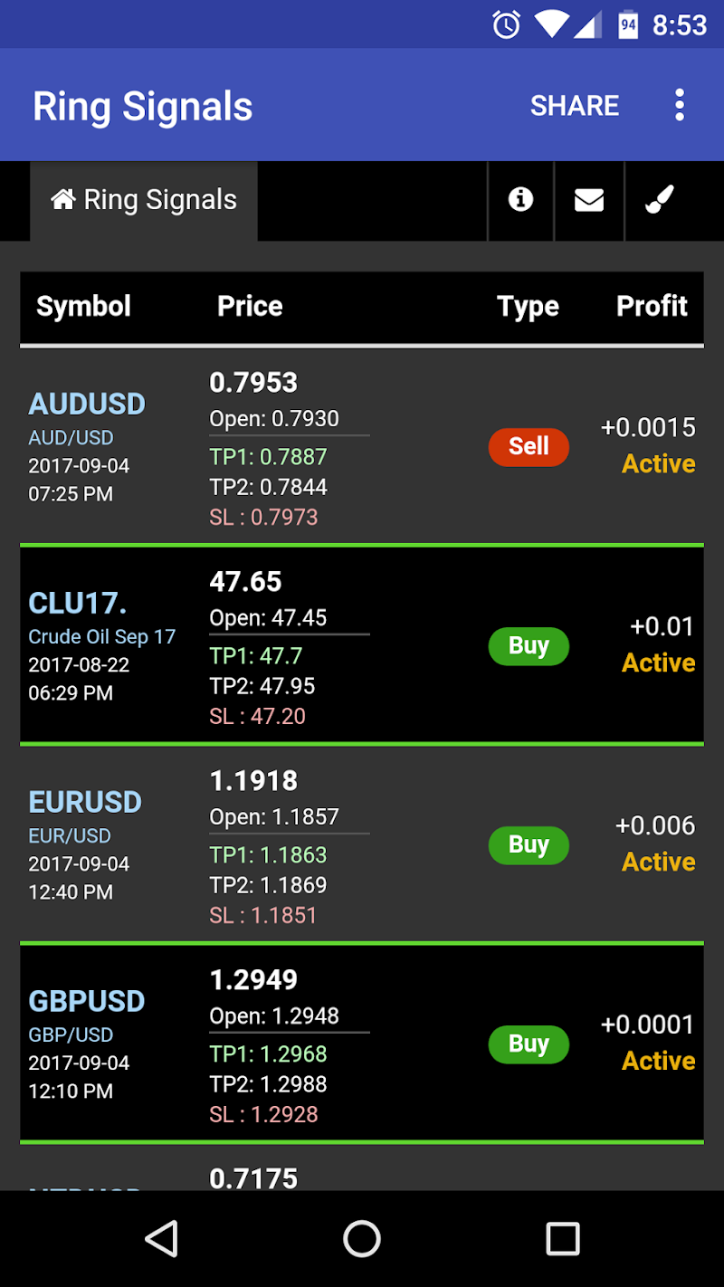 Ring Signals - Forex Buy/sell Signals APK Cracked Free Download