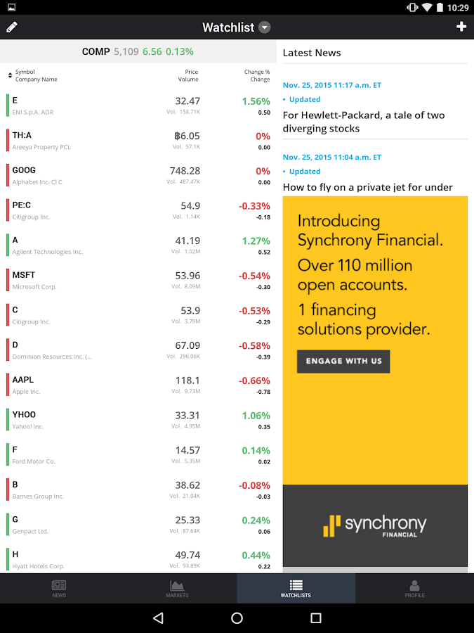 MarketWatch- screenshot