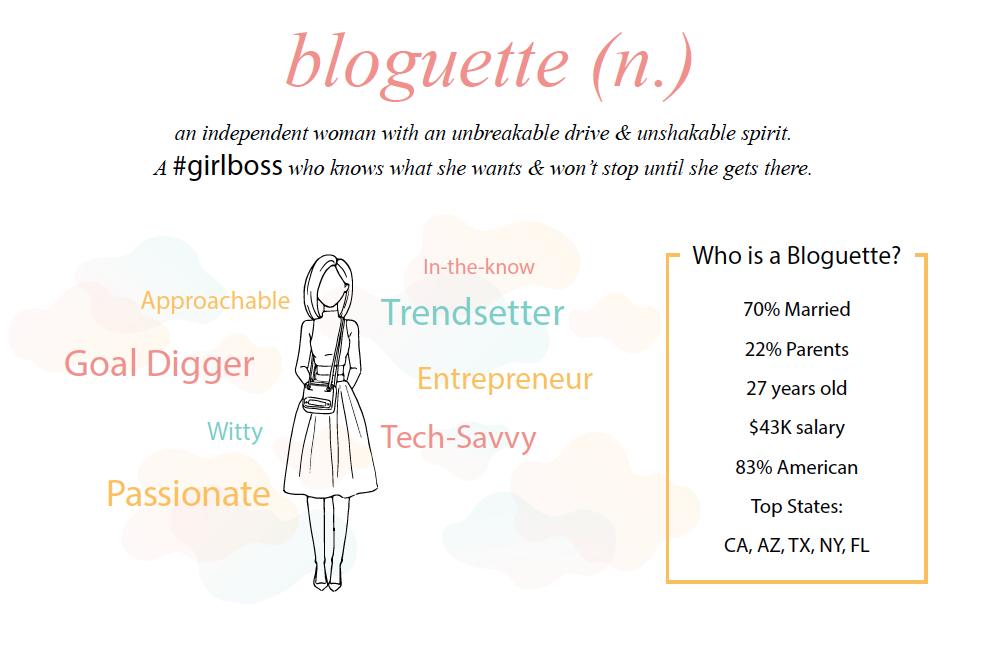 Bloguette