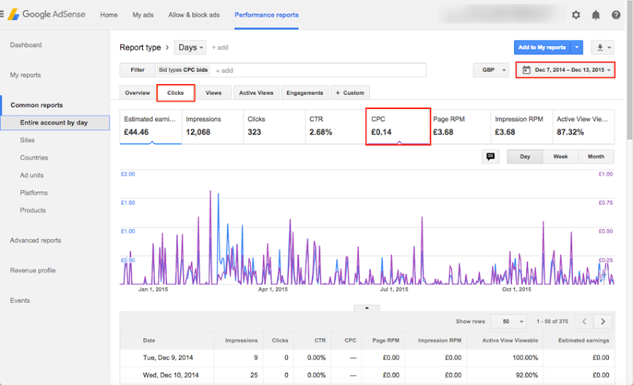 The Entire account by day report with clicks metrics