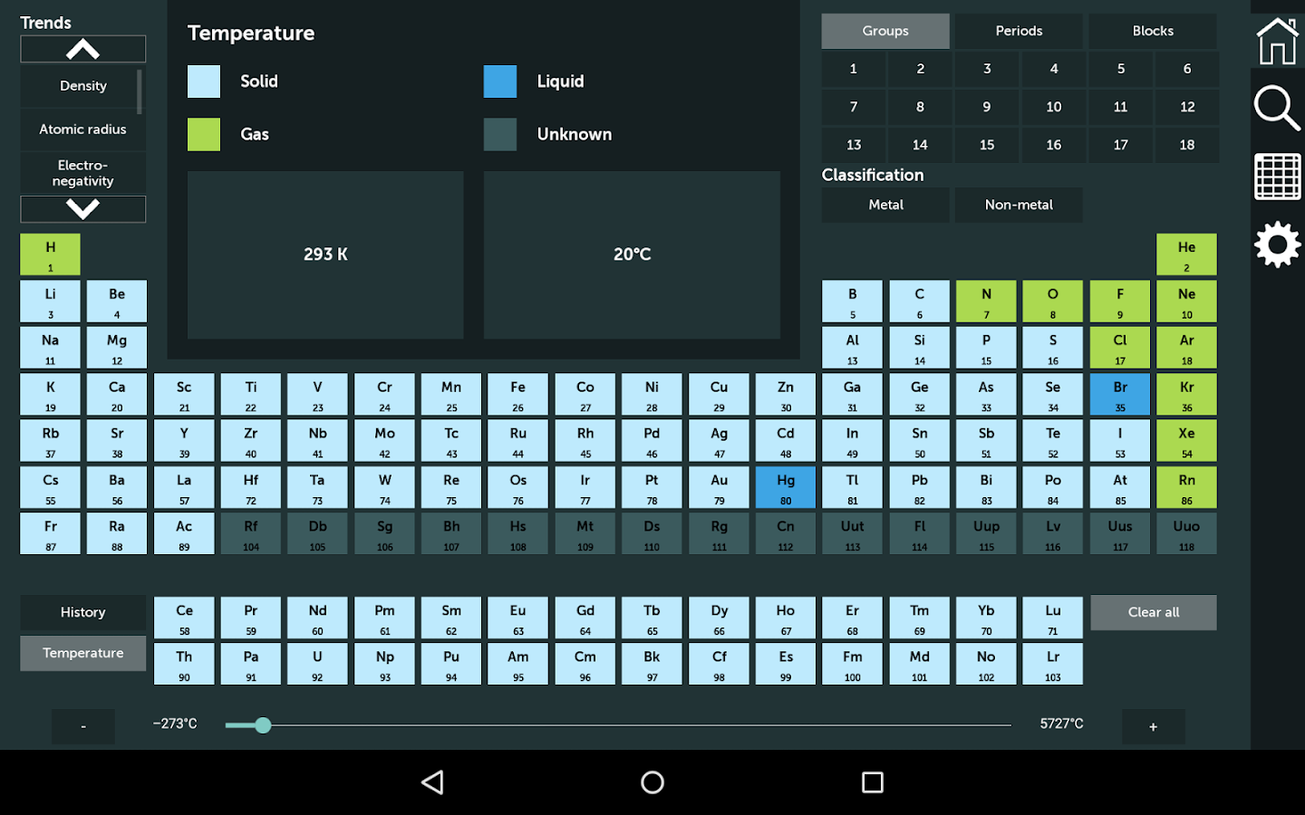 Periodic table android apps on google play periodic table screenshot gamestrikefo Gallery