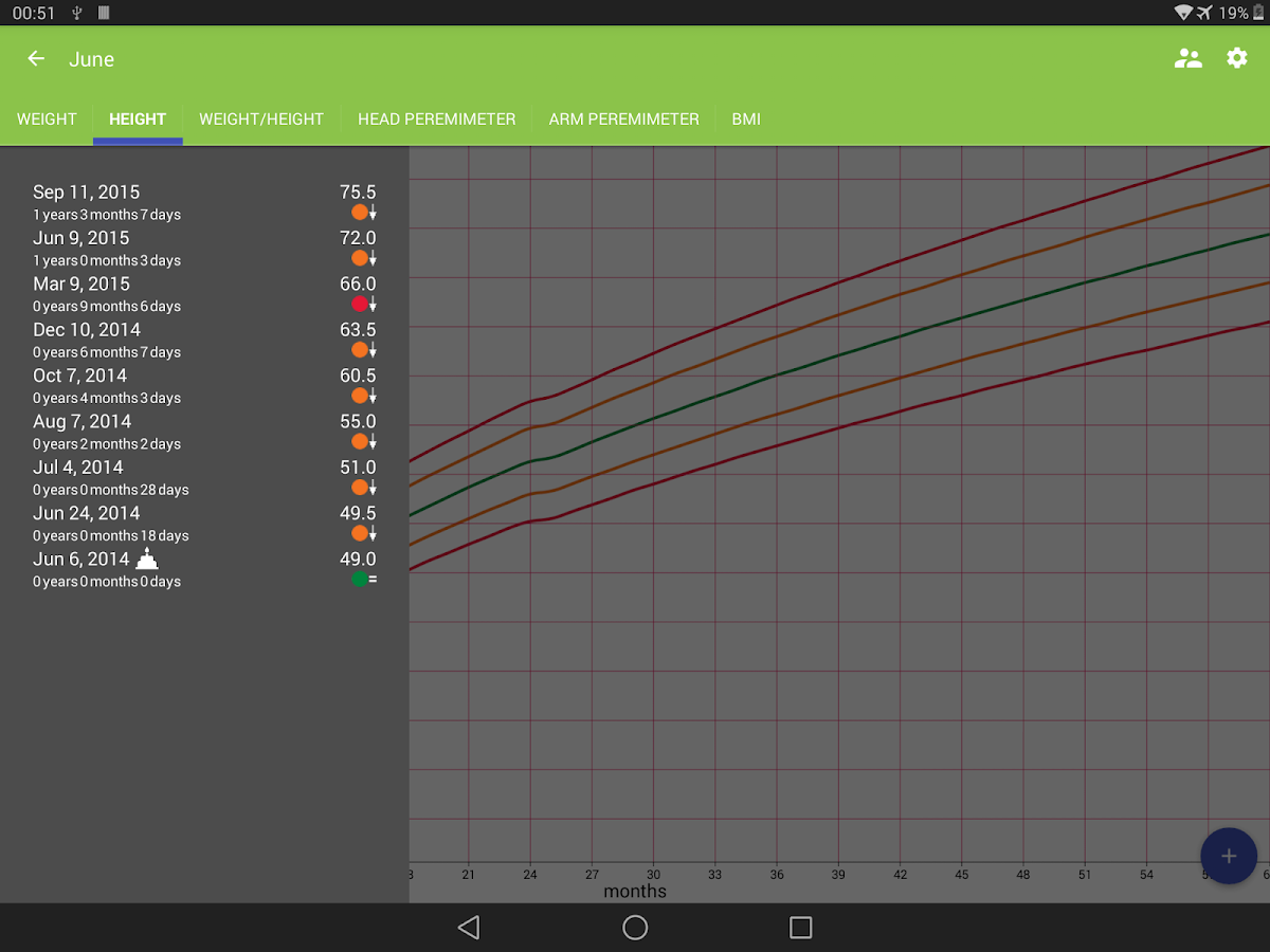 Growth percentiles android apps on google play growth percentiles screenshot nvjuhfo Image collections