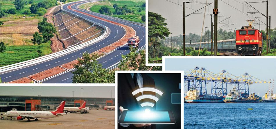 Image result for India's Infrastructure