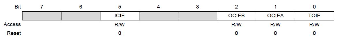 Interrupt Tutorial II - Arduino Timer Interrupt
