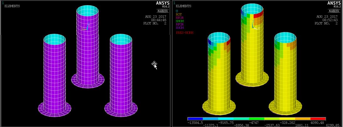 ANSYS – Сетка на подводной части платформы TripleSpar (слева) и распределение давлений для одного из моментов времени, моделирующее волны синусоидальной формы (справа)