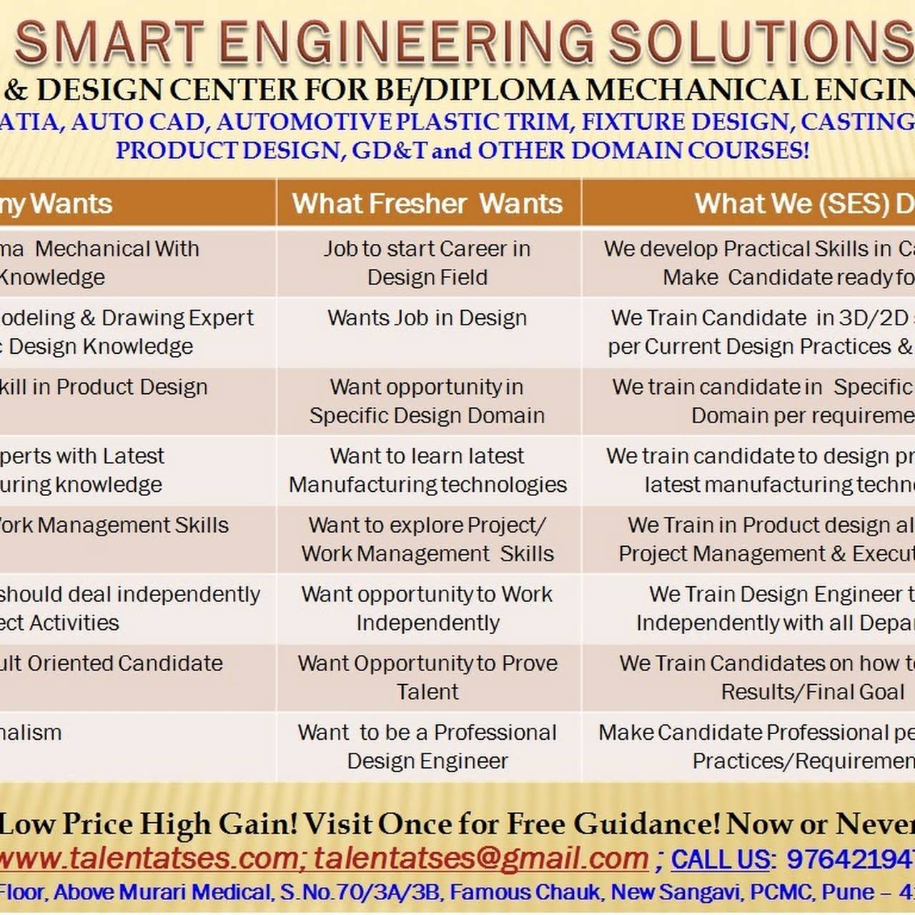 CAD CAM Institute Smart Engineering Solutions New Sangavi
